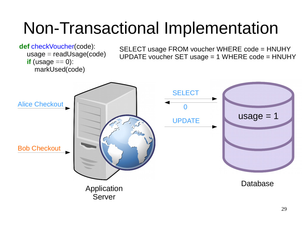 29 Non-Transactional Implementation def checkVo...