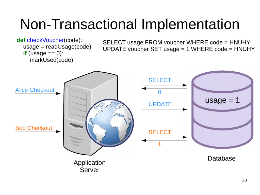 30 Non-Transactional Implementation def checkVo...