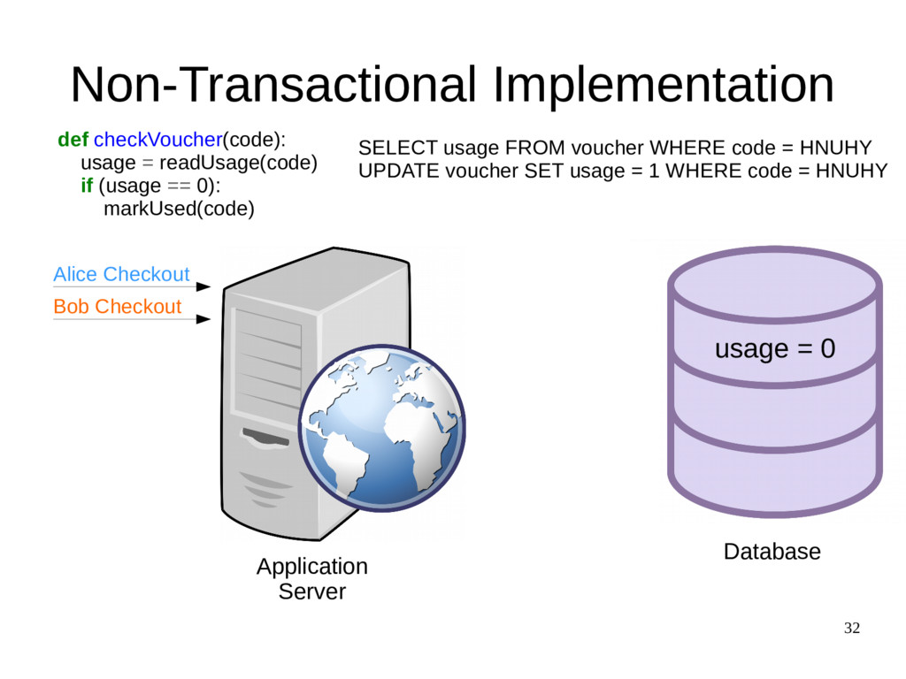 32 Non-Transactional Implementation def checkVo...