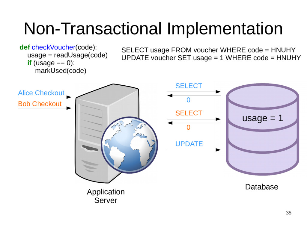 35 Non-Transactional Implementation def checkVo...