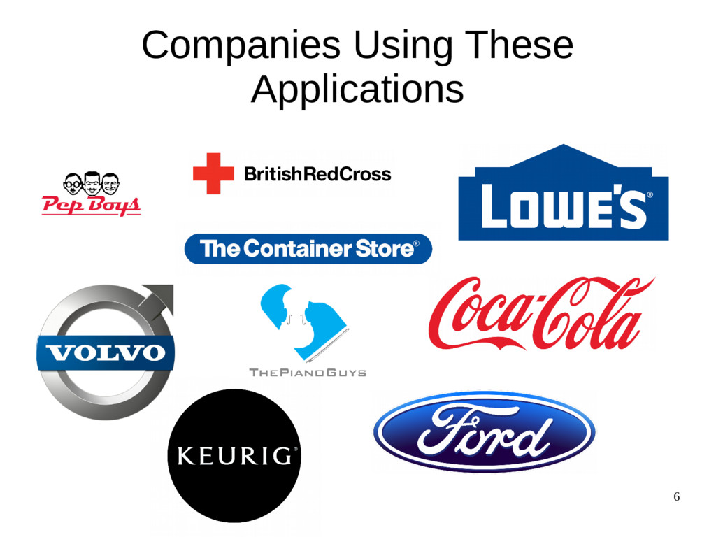 6 Companies Using These Applications