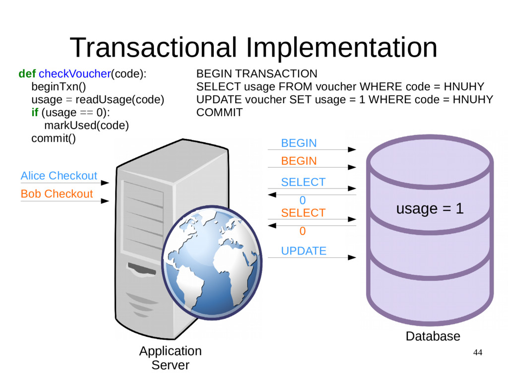 44 Transactional Implementation def checkVouche...