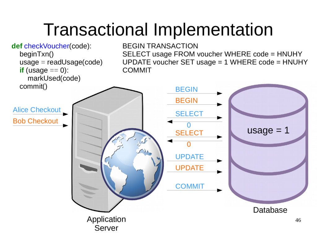 46 Transactional Implementation def checkVouche...