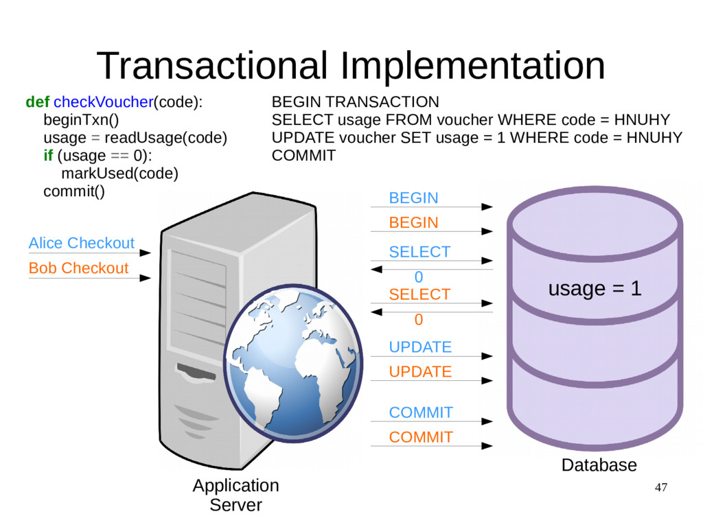 47 Transactional Implementation def checkVouche...