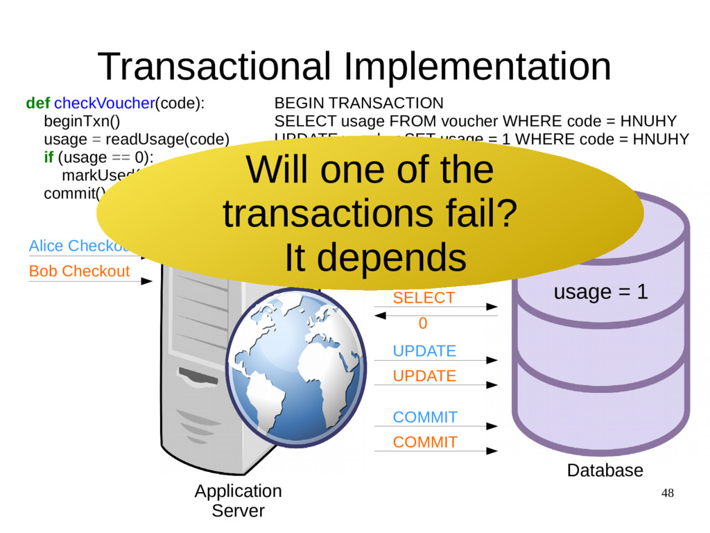 48 Transactional Implementation def checkVouche...