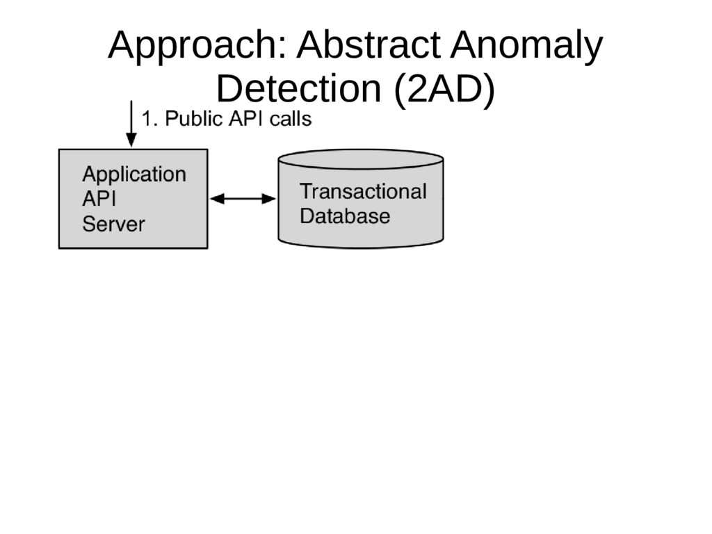 Approach: Abstract Anomaly Detection (2AD)