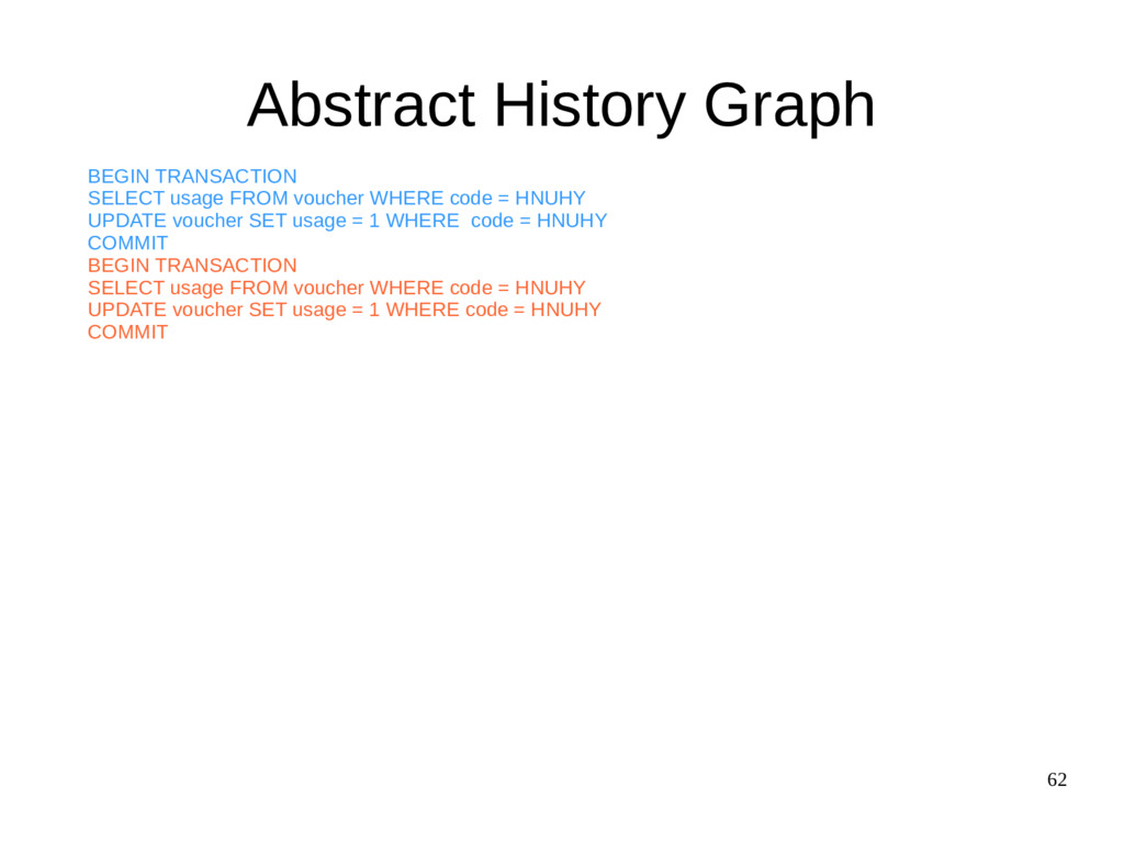 62 Abstract History Graph BEGIN TRANSACTION SEL...
