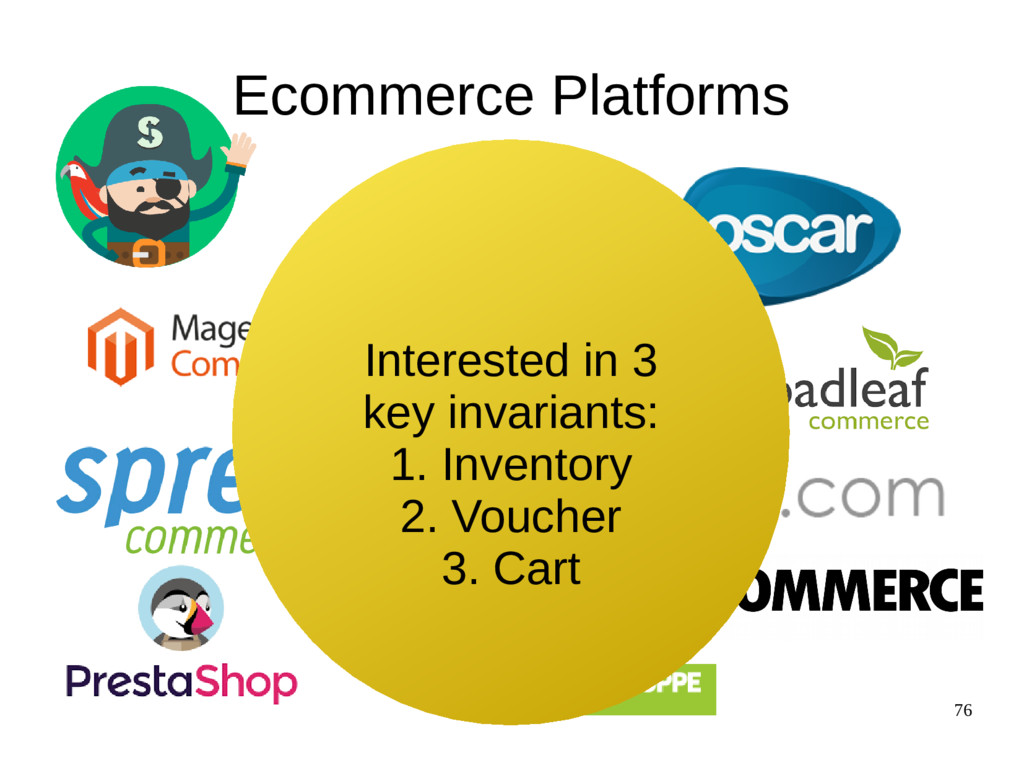 76 Ecommerce Platforms Interested in 3 key inva...