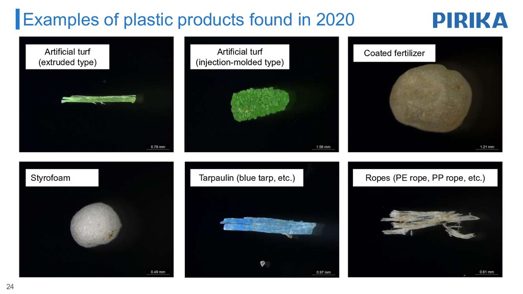 Examples of plastic products found in 2020 24 A...