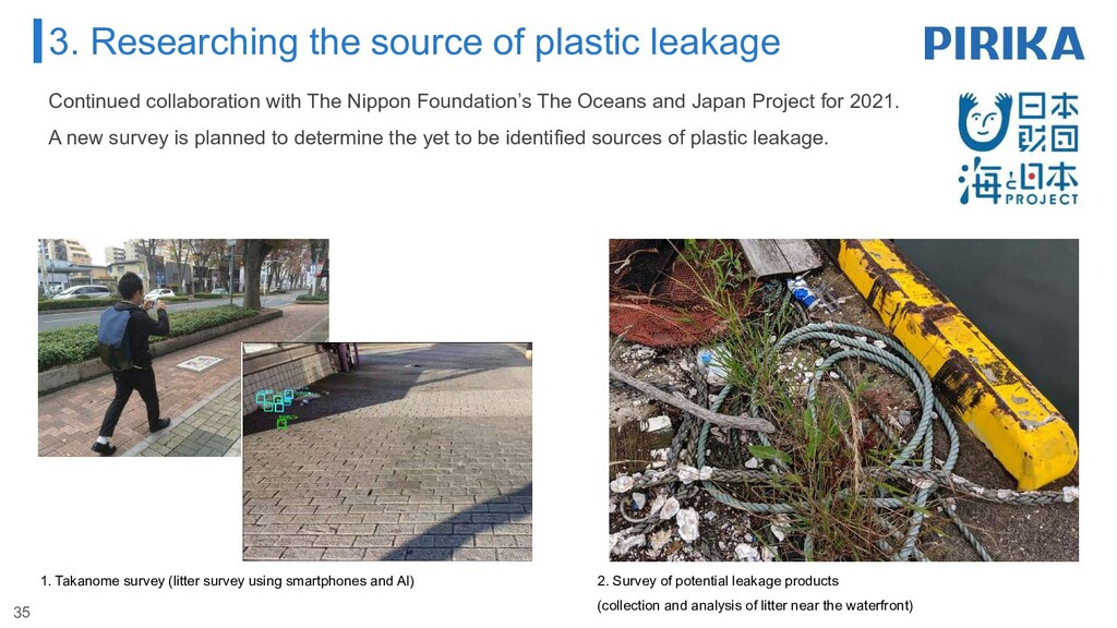 3. Researching the source of plastic leakage Co...