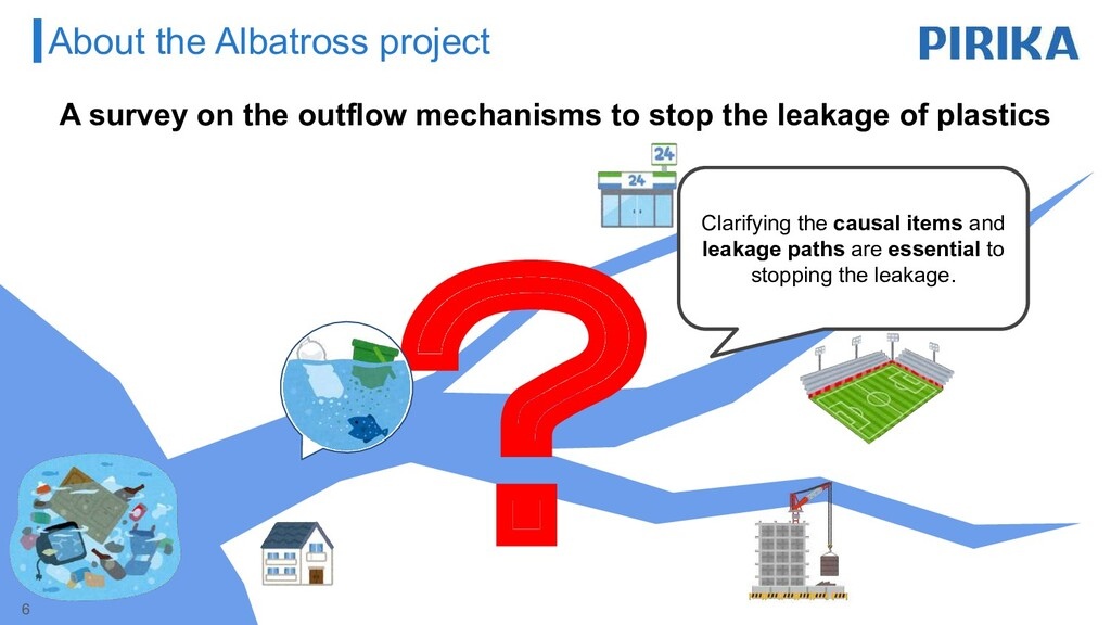 About the Albatross project ? A survey on the o...