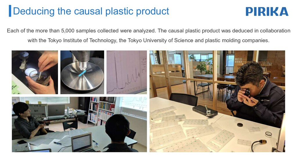 Deducing the causal plastic product Each of the...