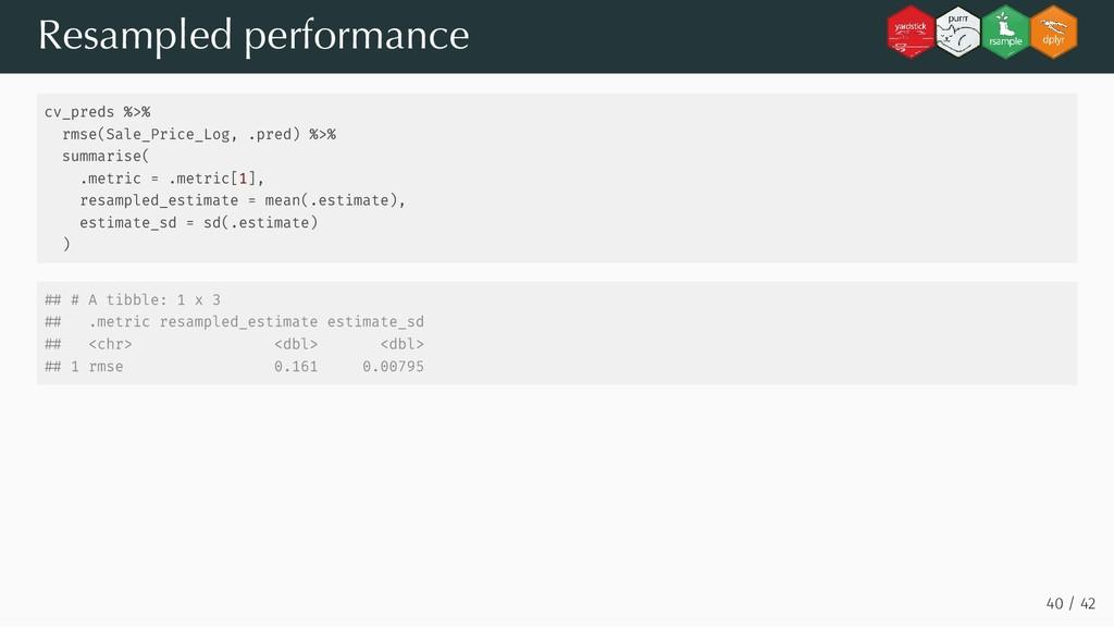Resampled performance cv_preds %>% rmse(Sale_Pr...
