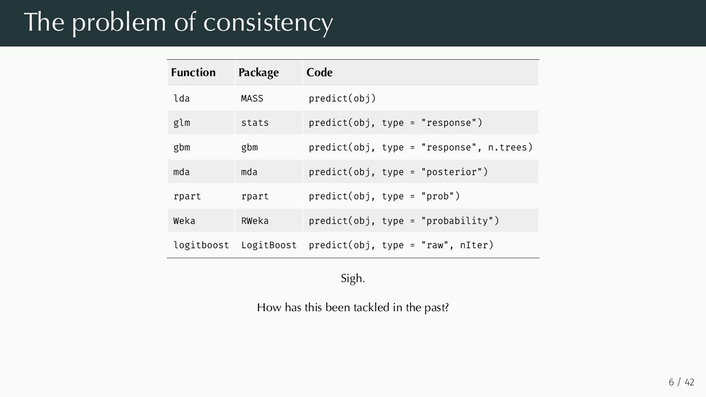 The problem of consistency Function Package Cod...