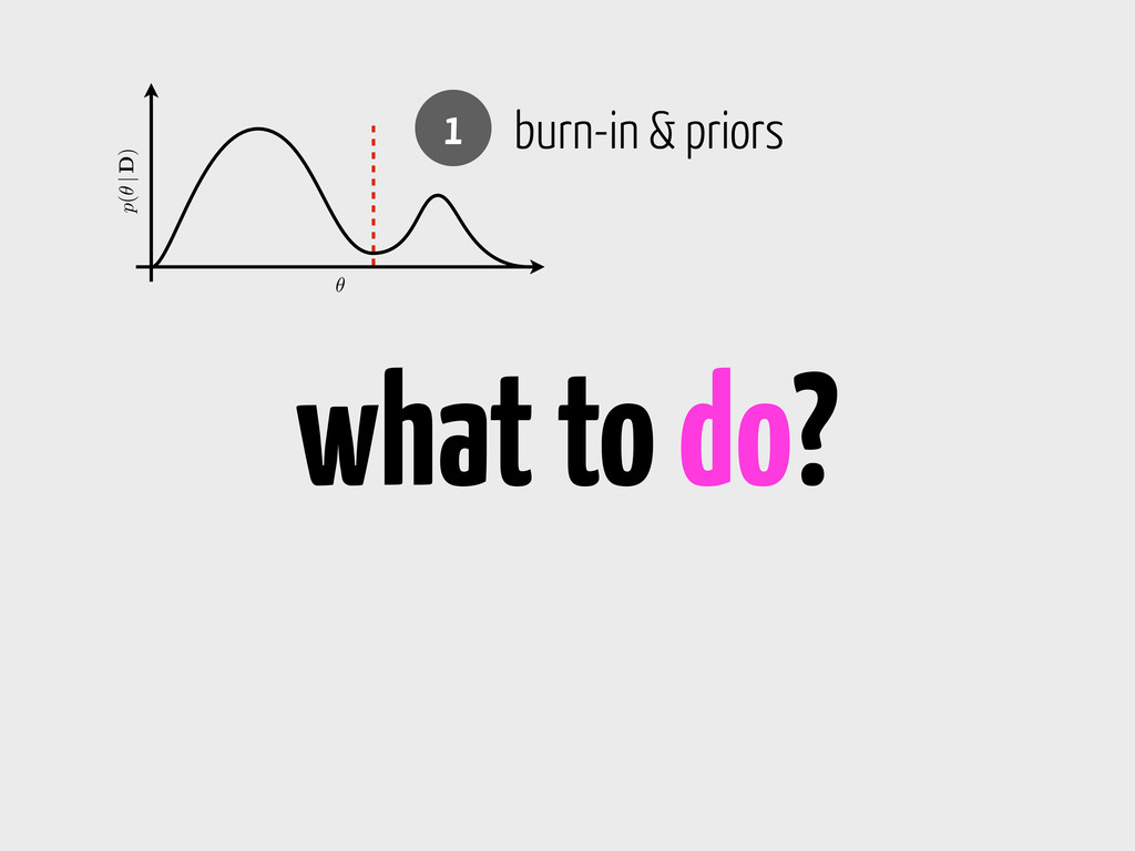 what to do? ✓ p(✓ | D) 1 burn-in & priors