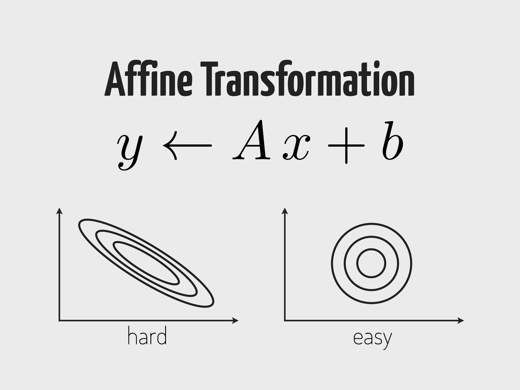 y A x + b Affine Transformation hard easy