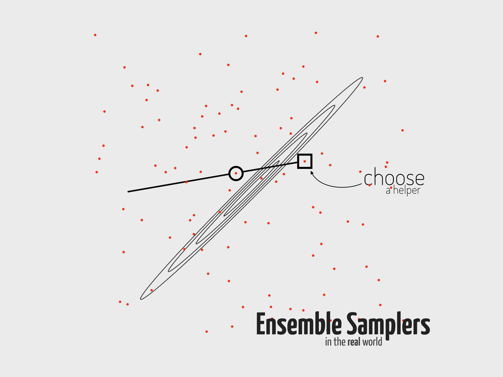 choose a helper Ensemble Samplers in the real w...