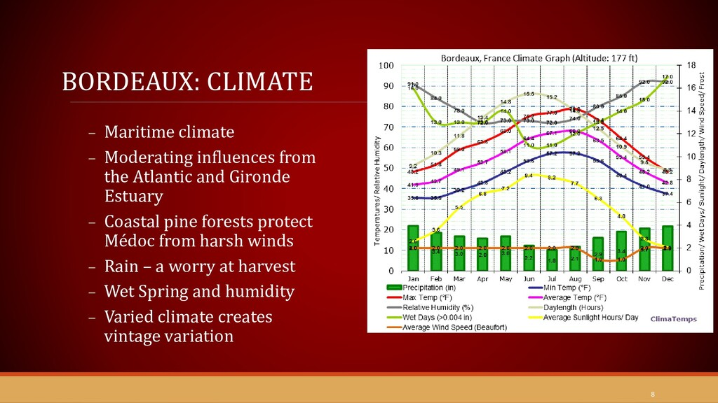 8 BORDEAUX: CLIMATE – Maritime climate – Modera...