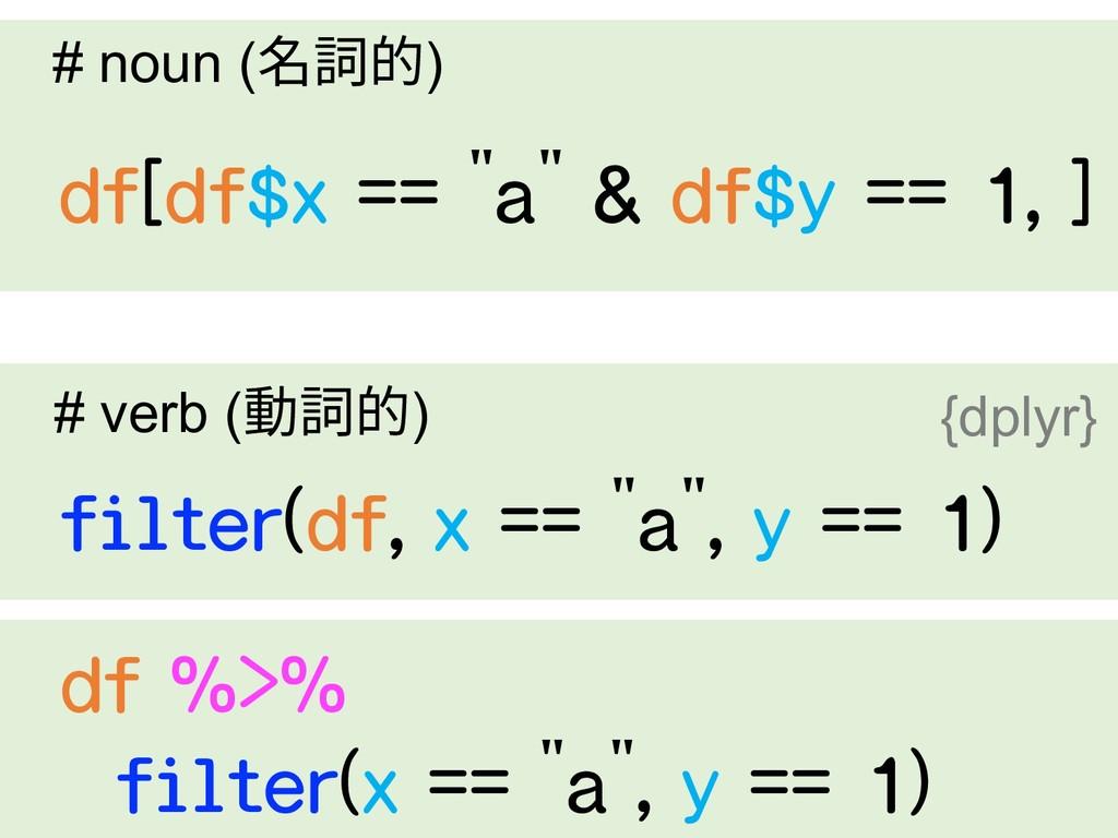 """filter(df, x == """"a"""", y == 1) df[df$x == """"a"""" & d..."""