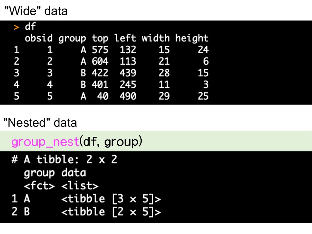 """Wide"" data ""Nested"" data group_nest(df, group)"