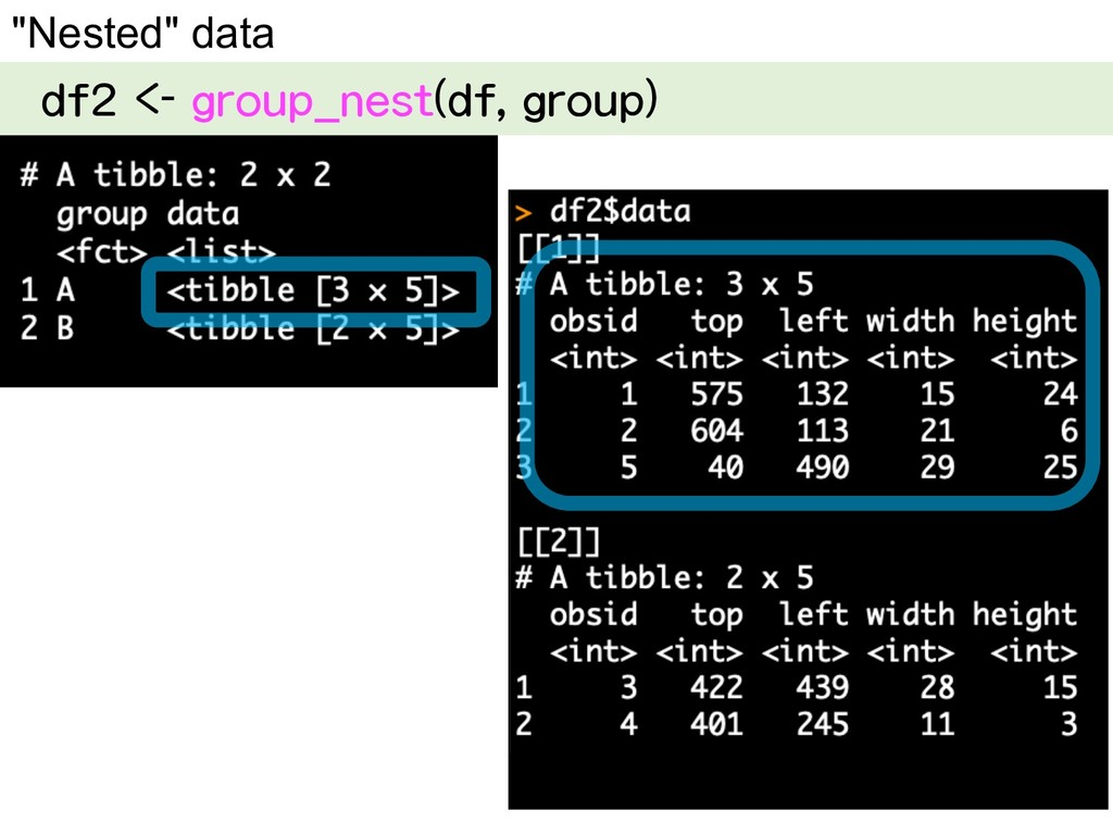 """Nested"" data df2 <- group_nest(df, group)"