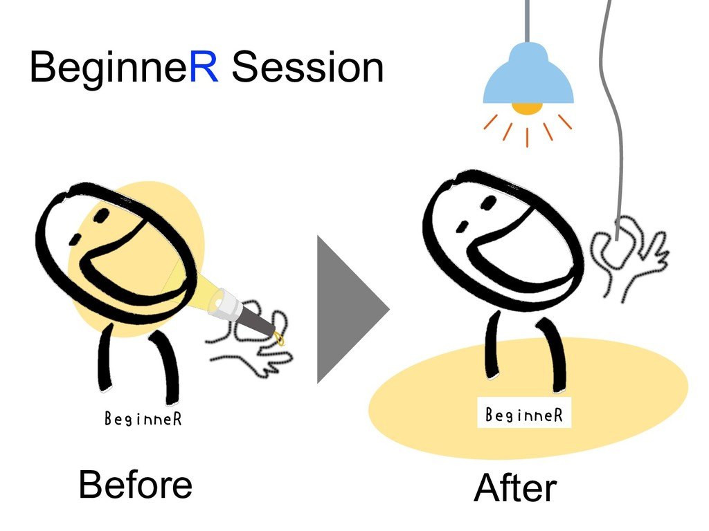 Before After BeginneR Session BeginneR BeginneR