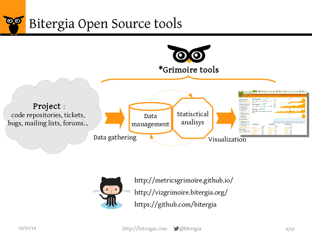 9/10 19/03/14 http://bitergia.com @bitergia Bit...
