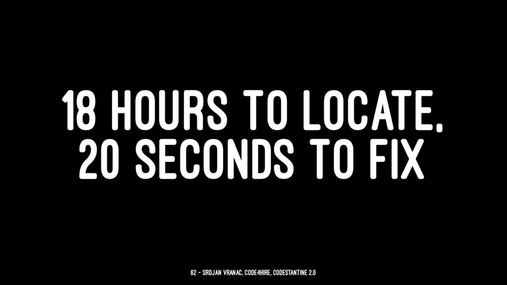18 HOURS TO LOCATE, 20 SECONDS TO FIX 62 — Srdj...