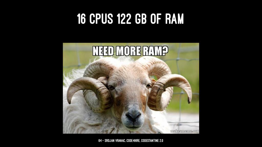 16 CPUS 122 GB OF RAM 64 — Srdjan Vranac, Code4...