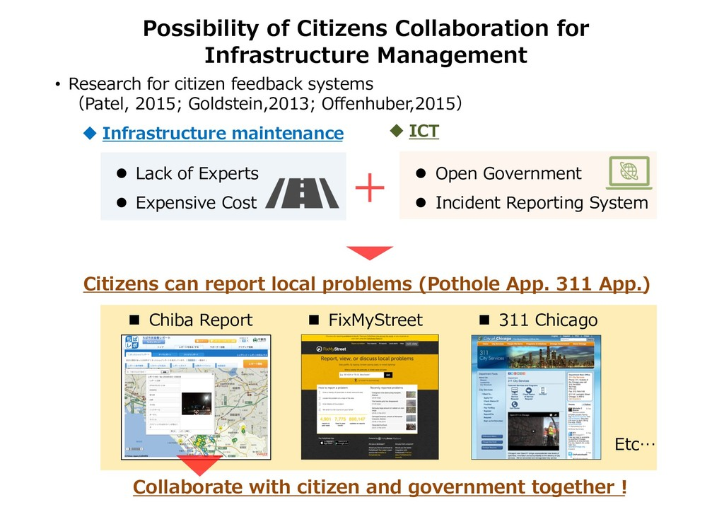 l Open Government l Incident Reporting System n...