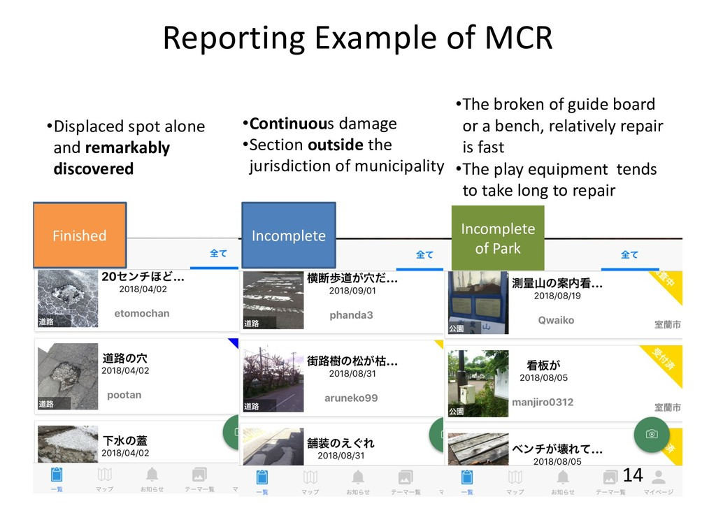 Reporting Example of MCR Finished Incomplete In...
