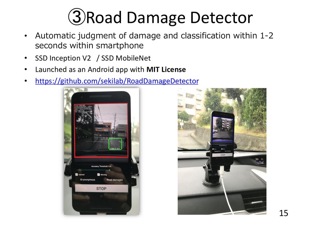 ③Road Damage Detector 15 • Automatic judgment o...