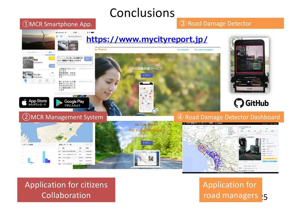 https://www.mycityreport.jp/ ①MCR Smartphone Ap...
