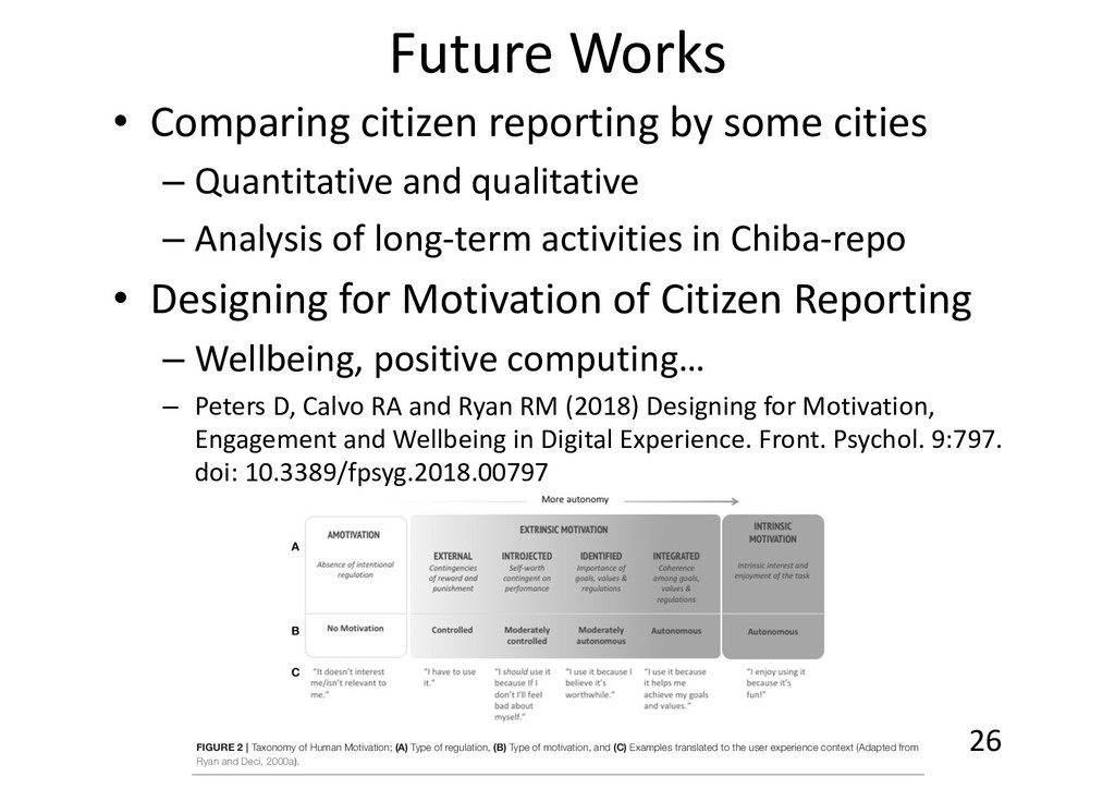 Future Works • Comparing citizen reporting by s...