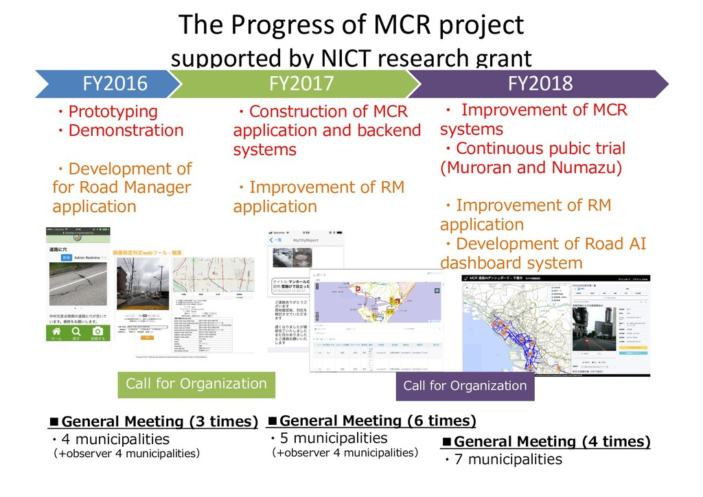 The Progress of MCR project supported by NICT r...