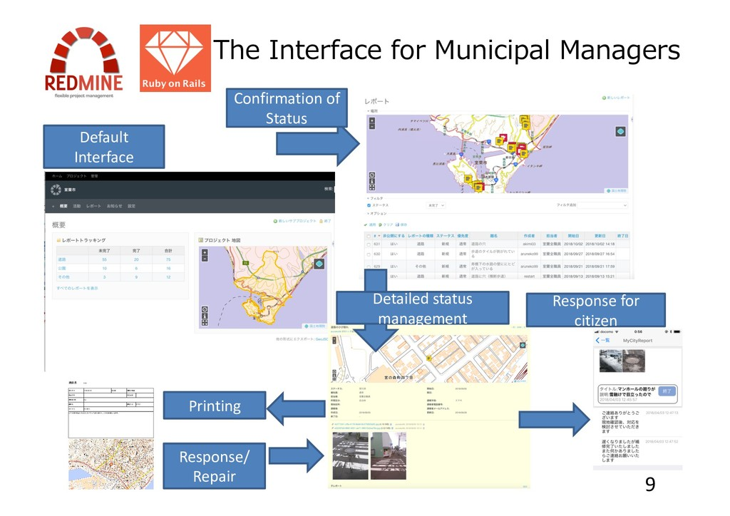 The Interface for Municipal Managers Default In...