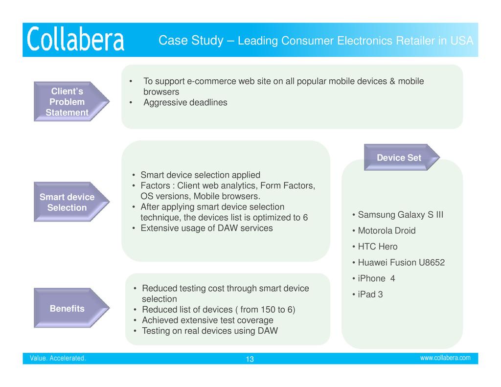 Case Study – Leading Consumer Electronics Retai...