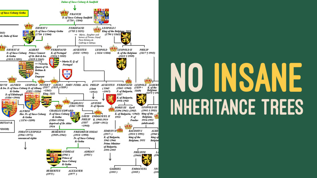 NO INSANE INHERITANCE TREES