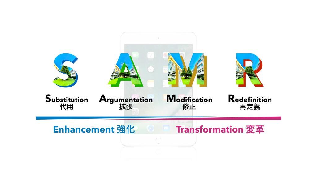 Transformation มֵ Enhancement ڧԽ M S A R Substi...
