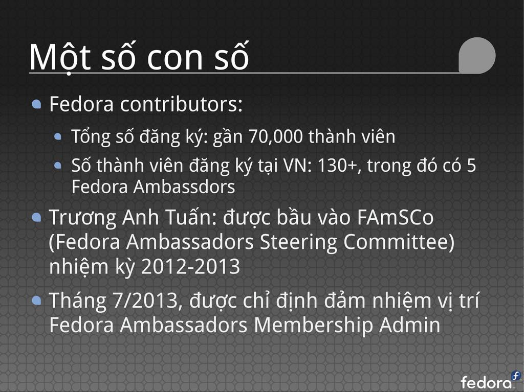Một số con số Fedora contributors: Tổng số đăng...