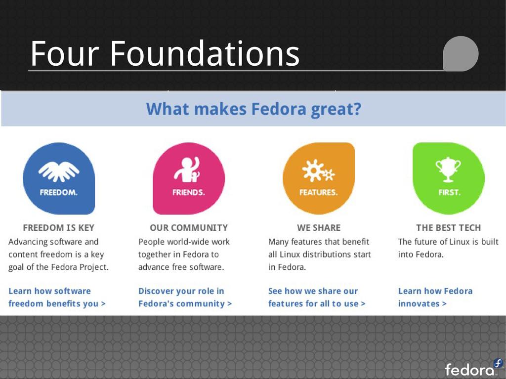 Four Foundations