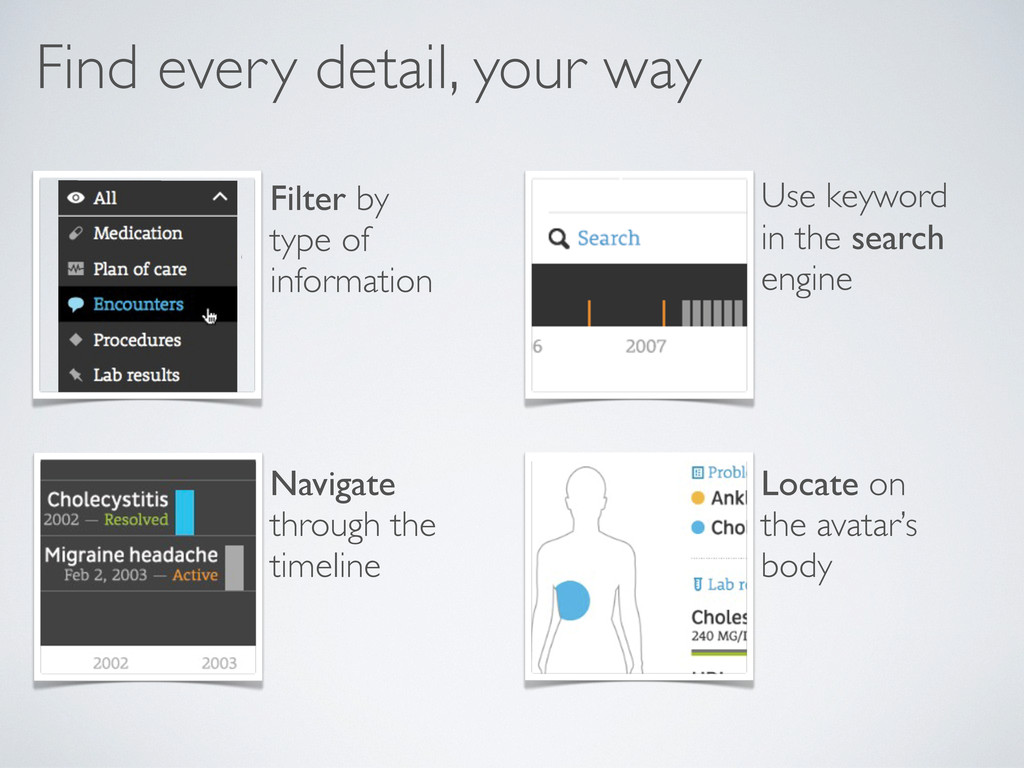 Find every detail, your way Use keyword in the ...