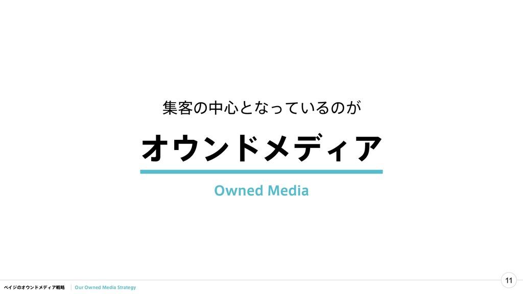 ベイジのオウンドメディア戦略 11 Our Owned Media Strategy オウンド...