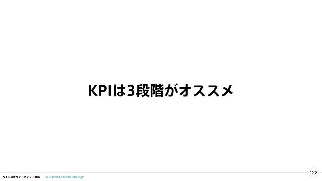 ベイジのオウンドメディア戦略 122 Our Owned Media Strategy KPI...