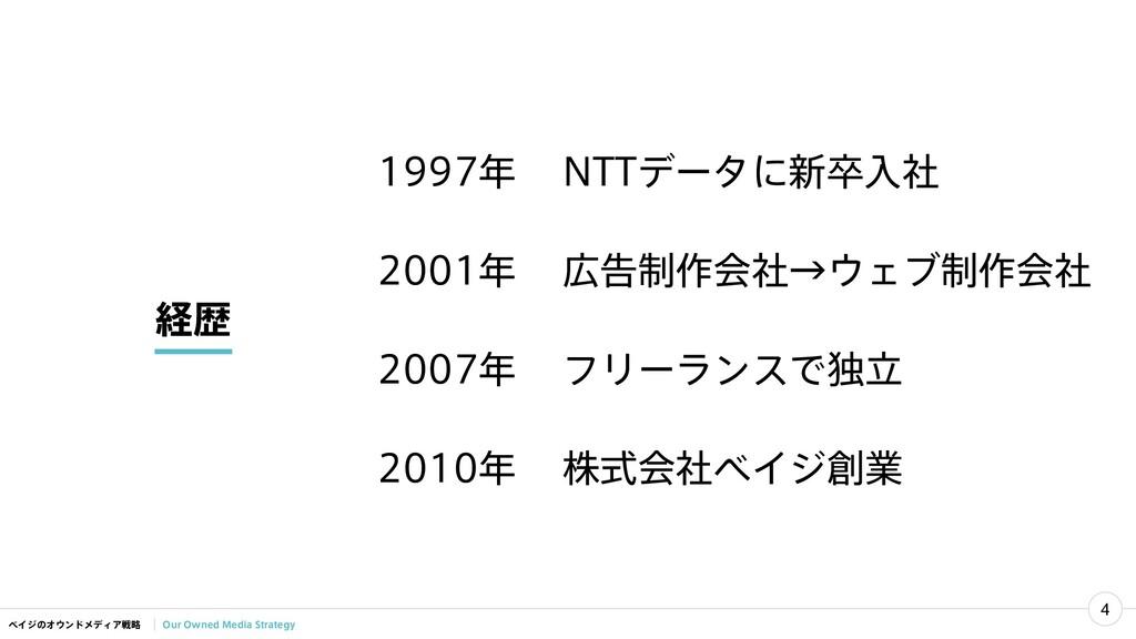 ベイジのオウンドメディア戦略 4 Our Owned Media Strategy NTTデー...