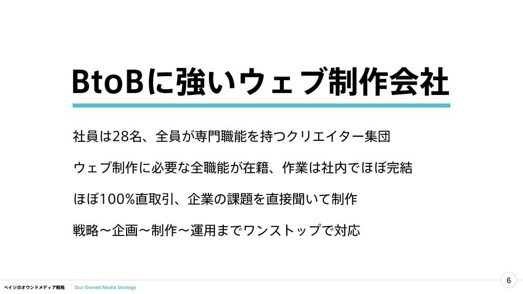 ベイジのオウンドメディア戦略 6 Our Owned Media Strategy BtoBに...