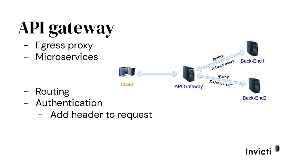 API gateway - Egress proxy - Microservices - Ro...