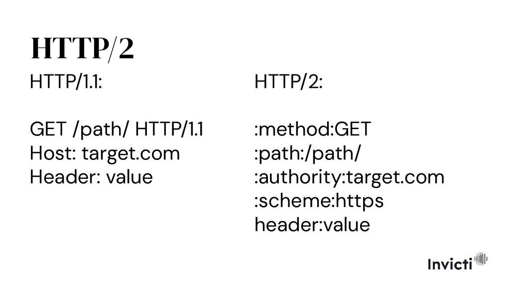 HTTP/2 HTTP/1.1: GET /path/ HTTP/1.1 Host: targ...
