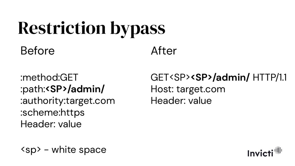 Restriction bypass Before :method:GET :path:<SP...