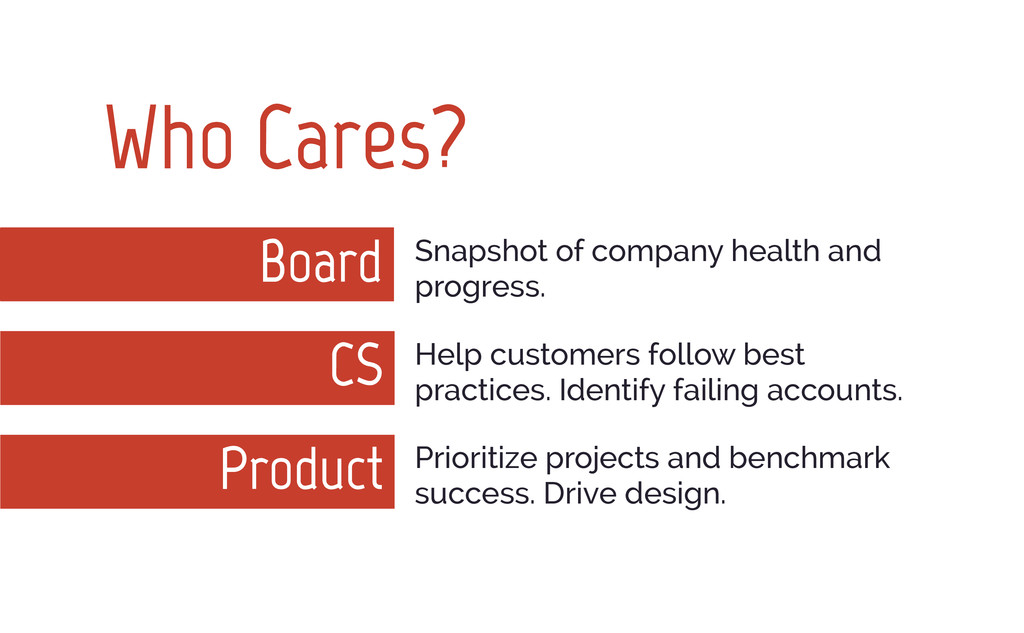 Who Cares? Snapshot of company health and progr...